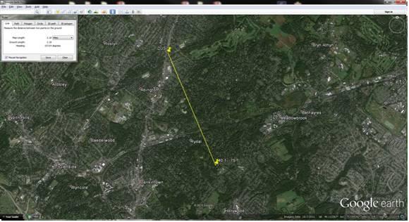 GPS Coordinates: How Many Decimal Places do You Need? | DJS