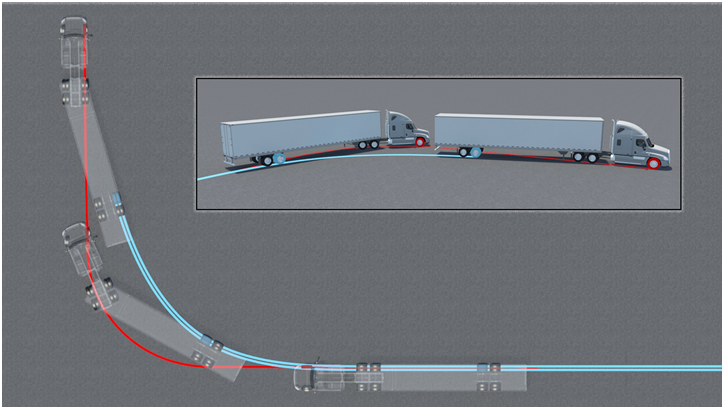 Off-Tracking of Right Turning Tractor-Trailer