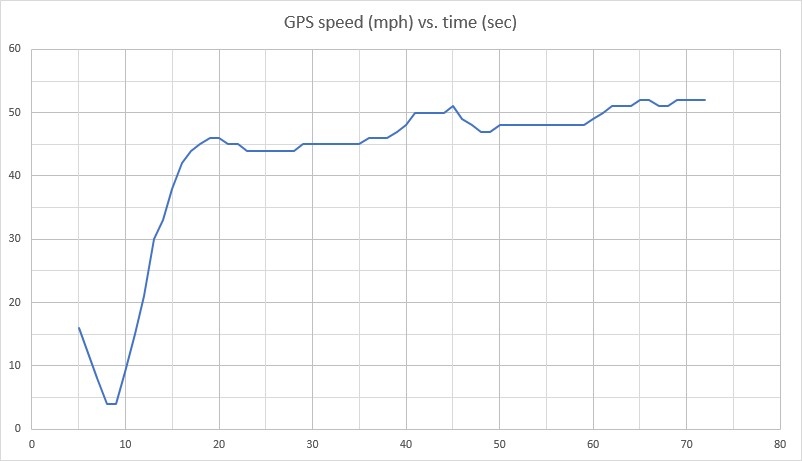 speed-from-video-4